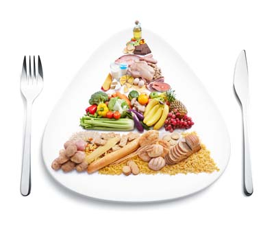 Structure pyramidale de la nourriture